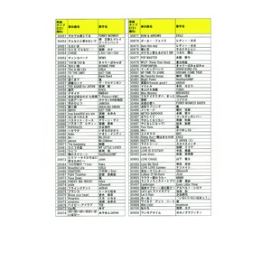ON STAGE(オン ステージ)専用追加曲チップ ポップス・歌謡曲(200曲入り) PK-ST21