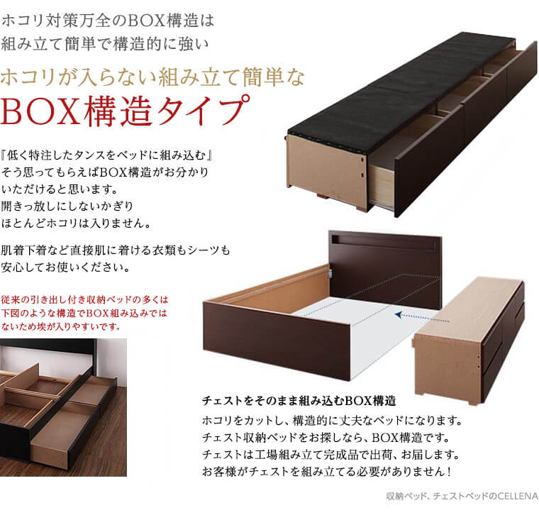 ほこりと湿気に強いBOX構造のチェストベッド